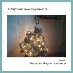 stroomdiagram voor kerst